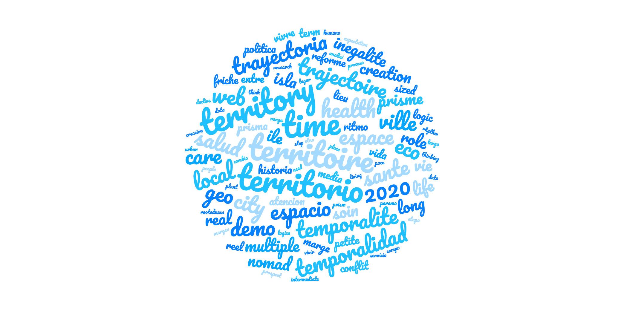 [:fr]Nuage de mots créé à partir de l'appel à communications CIST2020[:]
